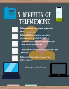 5 benefits of telemedicine