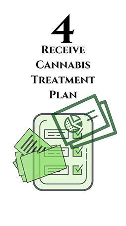 My Marijuana Steps