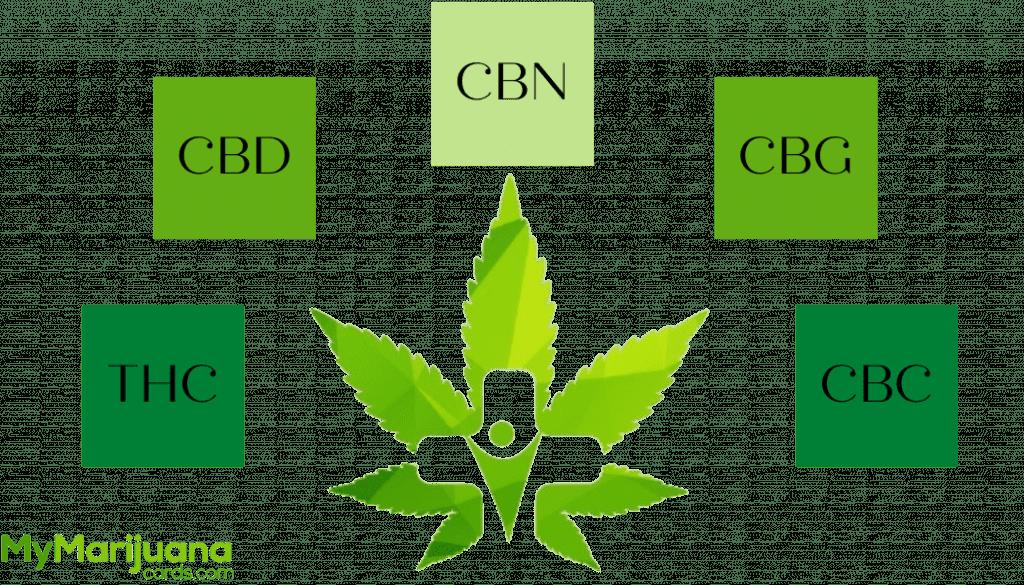 Symbol for PCC